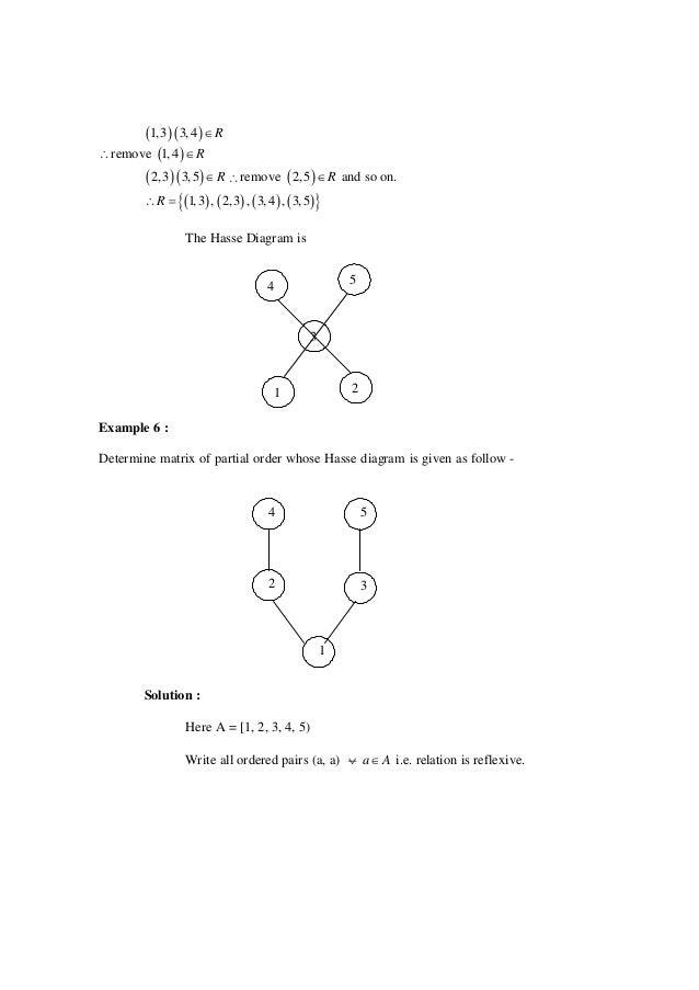 Discrete mathematics lecture notes transitivity as 57 ccuart Images