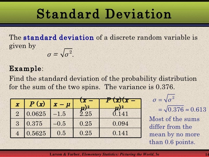 standard deviation and probability One way to measure risk is to calculate the variance and standard deviation of the distribution of returns consider the probability distribution for the returns on.