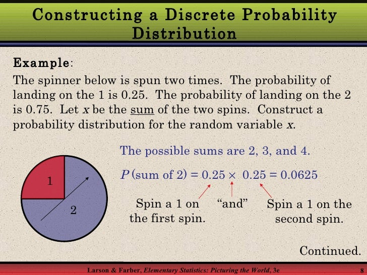 tutorial on discrete probability distributions Problems based on discrete random variables and probability distributions by knegi123.