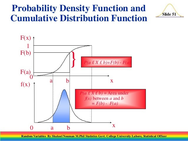 random variable and density function When introducing the topic of random variables, we noted that the two types —  discrete  the probability density functions of two continuous random variables.