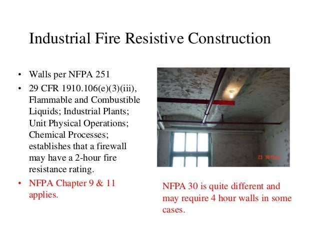 Storage Room Fire Rating Requirements