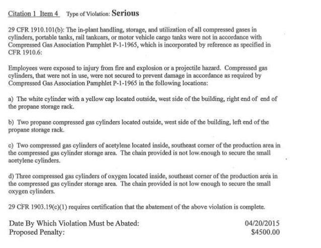 COMPRESSED GAS ASSOCIATION PAMPHLET P-1-1965 PDF