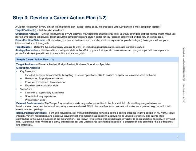 Sample Career Action Plan. Best 25+ Personal Development Plan ...