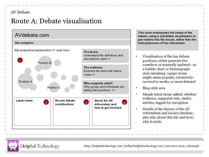 Route A: Debate visualisation <ul><li>AV Debate </li></ul><ul><li>Visualisation of the key debate positions, either genera...