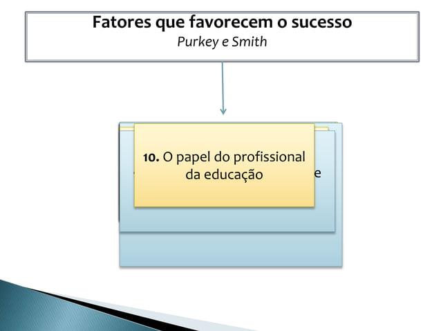 Fatores que favorecem o sucesso Purkey e Smith 1. Presença de lideranças2. Expectativas positivas em relação ao rendimento...