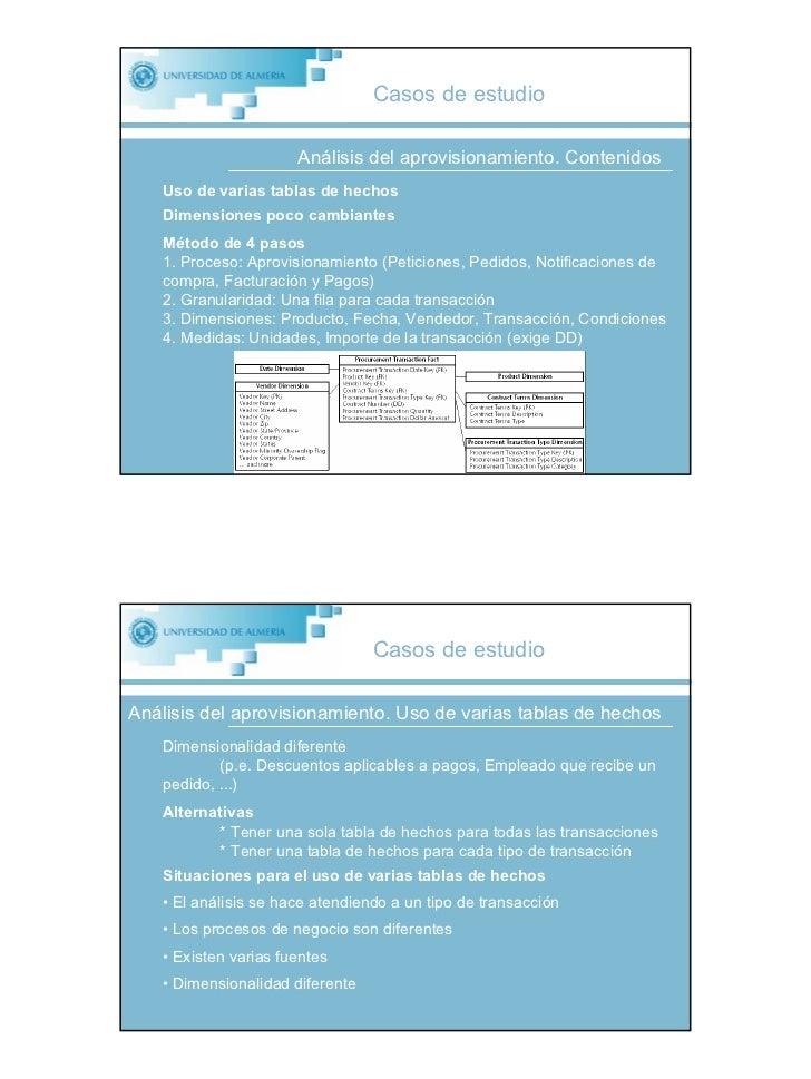 Casos de estudio                        Análisis del aprovisionamiento. Contenidos    Uso de varias tablas de hechos    Di...