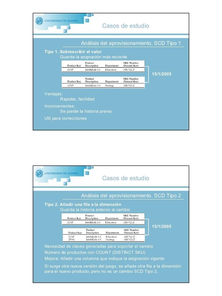 Casos de estudio                     Análisis del aprovisionamiento. SCD Tipo 1 Tipo 1. Sobrescribir el valor         Guar...