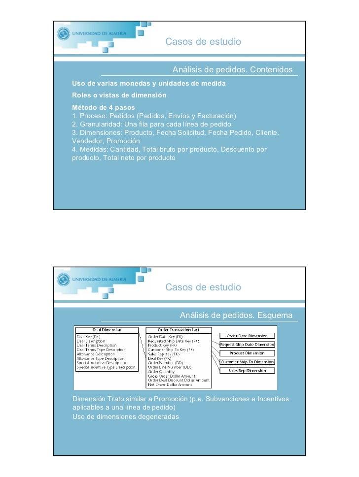 Casos de estudio                                 Análisis de pedidos. Contenidos Uso de varias monedas y unidades de medid...