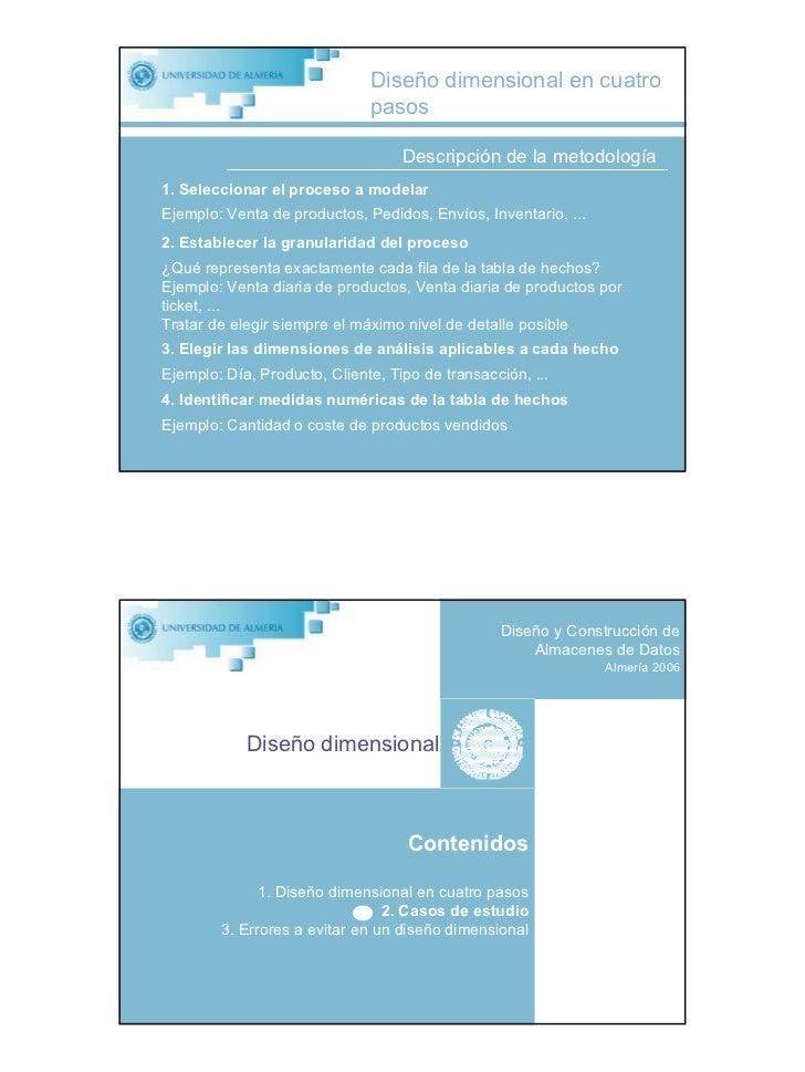 Diseño dimensional en cuatro                               pasos                                     Descripción de la met...