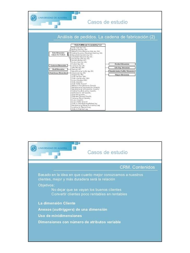 Casos de estudio             Análisis de pedidos. La cadena de fabricación (2)                                  Casos de e...