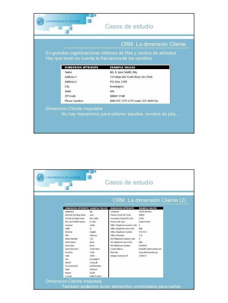 Casos de estudio                                       CRM. La dimensión Cliente En grandes organizaciones millones de fil...