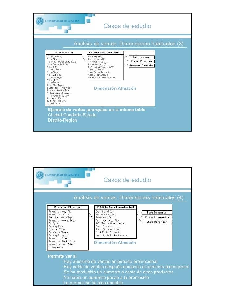 Casos de estudio              Análisis de ventas. Dimensiones habituales (3)                          Dimensión Almacén   ...