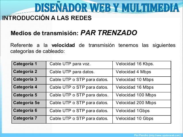Comunicaci 243 N Digital Redes Locales Peer To Peer Y