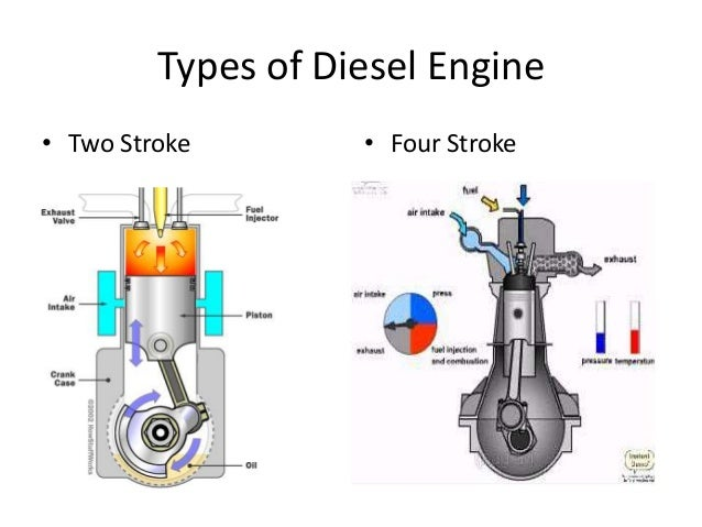 how to make two stroke fuel