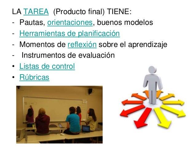LA TAREA (Producto final) TIENE: - Pautas, orientaciones, buenos modelos - Herramientas de planificación - Momentos de ref...