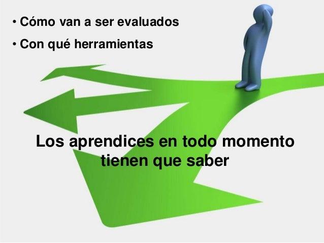 • Cómo van a ser evaluados • Con qué herramientas  Los aprendices en todo momento tienen que saber