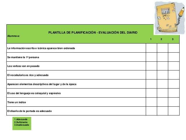 PLANTILLA DE PLANIFICACIÓN - EVALUACIÓN DEL DIARIO Alumno-a: 1  La información escrita e icónica aparece bien ordenada  Se...