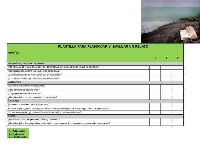 PLANTILLA PARA PLANIFICAR Y EVALUAR UN RELATO AUTOR-A: 1 DESCRIPCIÓN DE PERSONAJES Y ESCENARIOS  ¿Ha conseguido reflejar e...