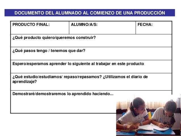 DOCUMENTO DEL ALUMNADO AL COMIENZO DE UNA PRODUCCIÓN PRODUCTO FINAL:  ALUMNO/A/S:  FECHA:  ¿Qué producto quiero/queremos c...