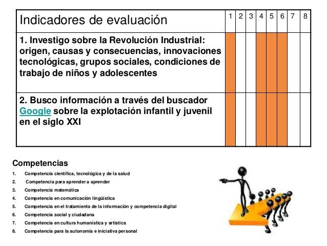 Indicadores de evaluación 1. Investigo sobre la Revolución Industrial: origen, causas y consecuencias, innovaciones tecnol...
