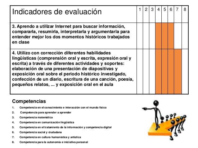 Indicadores de evaluación 3. Aprendo a utilizar Internet para buscar información, compararla, resumirla, interpretarla y a...