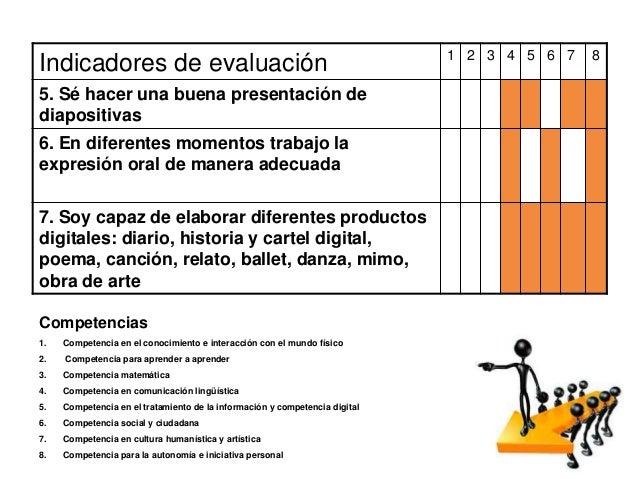 Indicadores de evaluación 5. Sé hacer una buena presentación de diapositivas 6. En diferentes momentos trabajo la expresió...