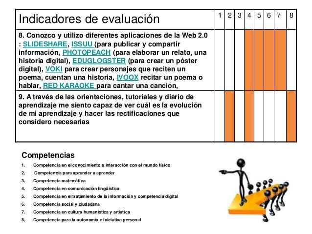 Indicadores de evaluación 8. Conozco y utilizo diferentes aplicaciones de la Web 2.0 : SLIDESHARE, ISSUU (para publicar y ...