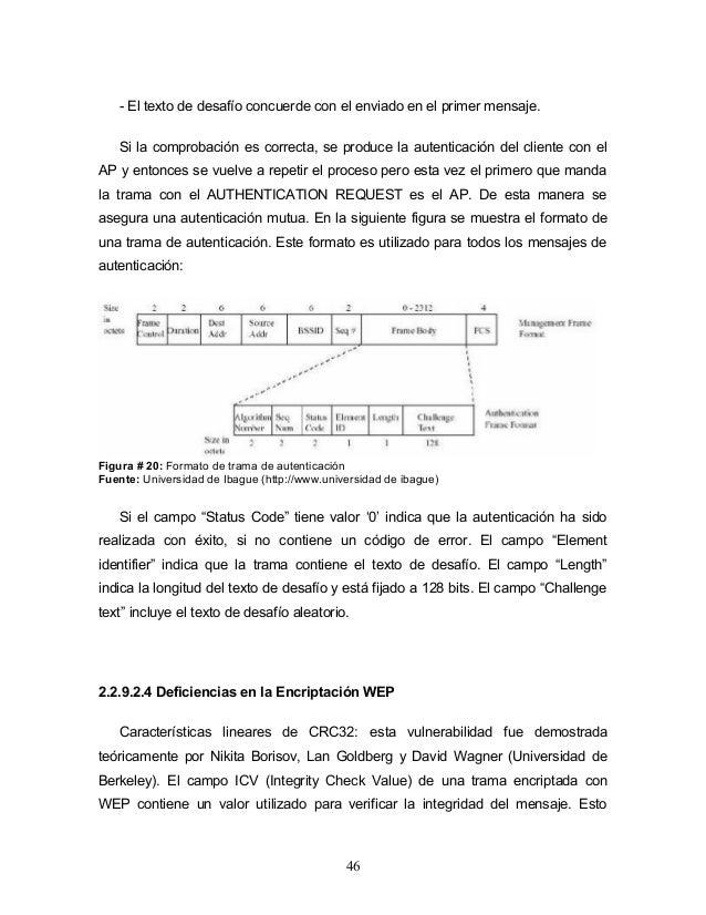 Mecanismos de seguridad en la red WIFI