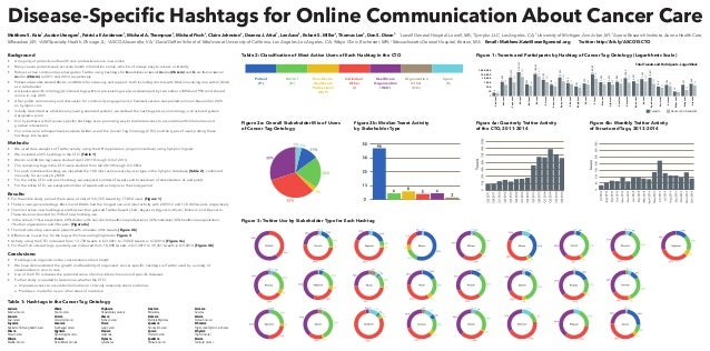 Disease-Specific Hashtags for Online Communication About Cancer Care Background • A majority of patients and health care ...