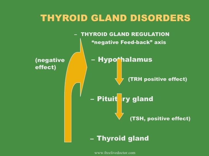 Diseases of thyroid gland Slide 3