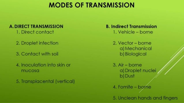 Disease Transmission And Cycle