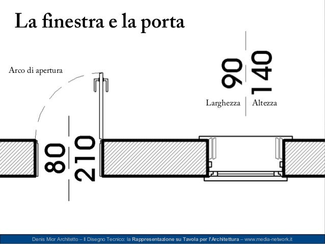 Il disegno su tavola per l 39 architettura by the media - Altezza di una finestra ...