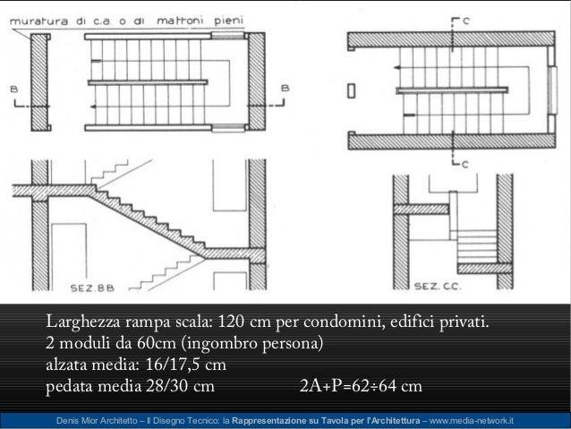 Il disegno su tavola per l 39 architettura by the media for Disegno del piano di architettura