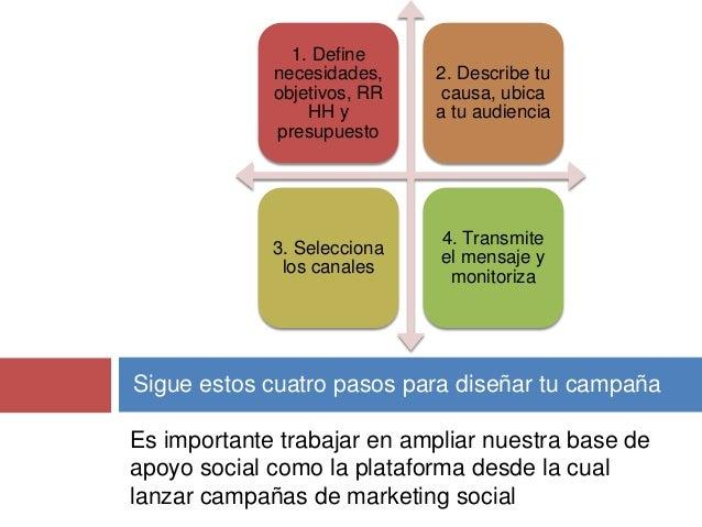 diseña campaña de marketing social en cuatro pasos