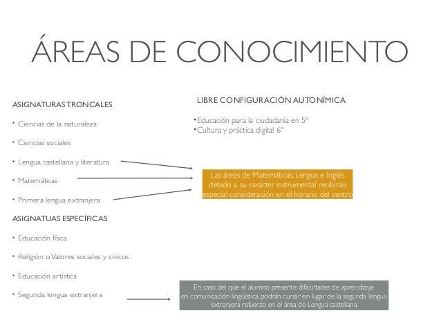 ÁREAS DE CONOCIMIENTO ASIGNATURASTRONCALES • Ciencias de la naturaleza • Ciencias sociales • Lengua castellana y literatur...