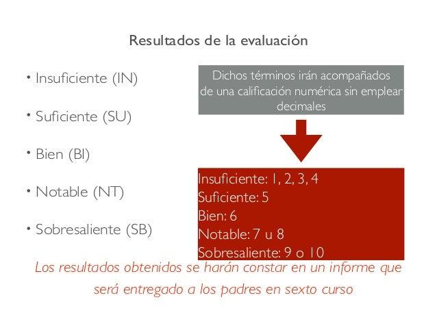 Resultados de la evaluación • Insuficiente (IN) • Suficiente (SU) • Bien (BI) • Notable (NT) • Sobresaliente (SB) Los resu...