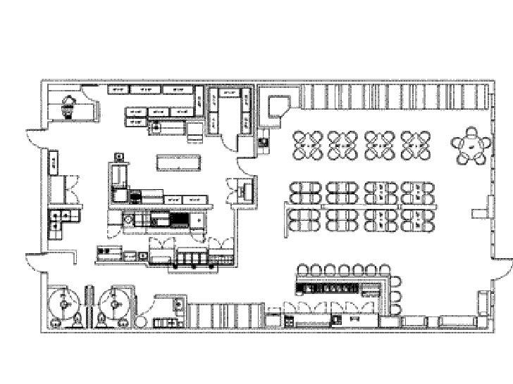 Diseno de areas de servicio for Distribucion de una cocina para restaurante