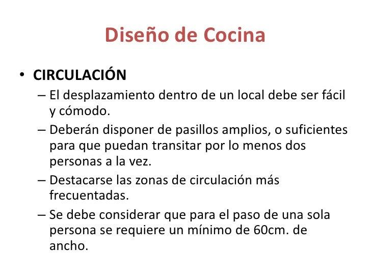 S by alondra cordero - Diseno d cocinas ...