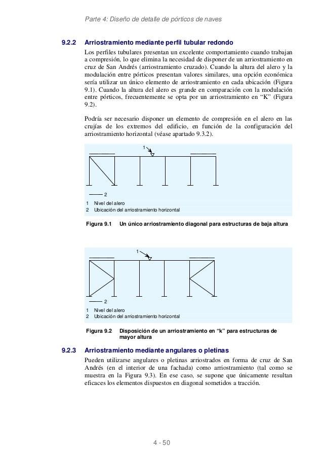 Diseno de naves industriales - Naves industriales de diseno ...