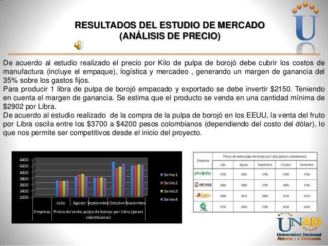 RESULTADOS DEL ESTUDIO DE MERCADO (ANÁLISIS DE PRECIO) De acuerdo al estudio realizado el precio por Kilo de pulpa de boro...
