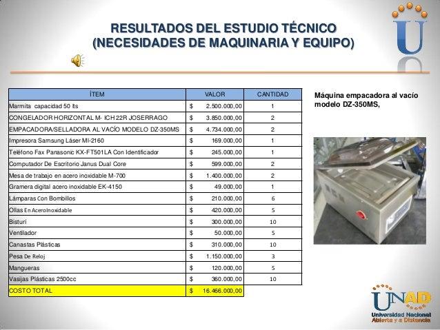 RESULTADOS DEL ESTUDIO TÉCNICO (NECESIDADES DE MAQUINARIA Y EQUIPO)  ÍTEM  VALOR  CANTIDAD  Marmita capacidad 50 lts  $  2...