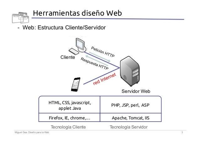 Diseño en la web