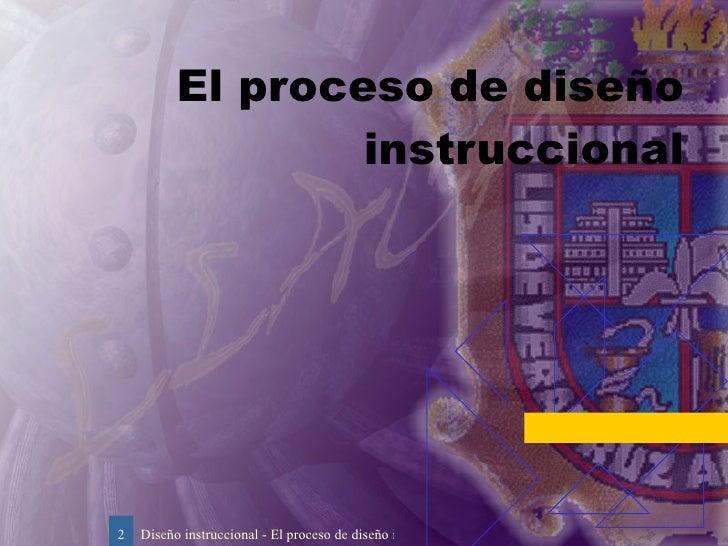 Diseño Instruccional Slide 2