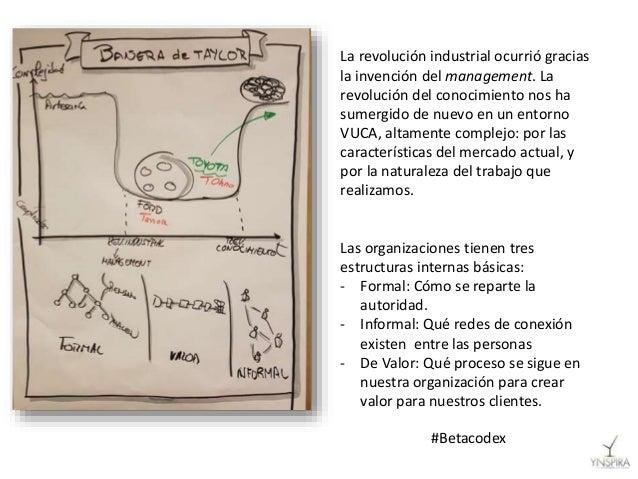 Diseño organizacional Slide 2