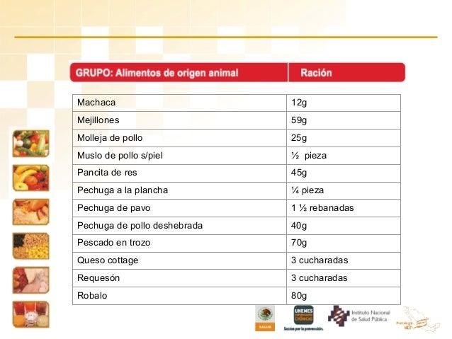 composicion nutricional pollo a la plancha