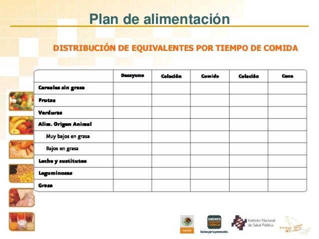 Diseño plan de alimentacion