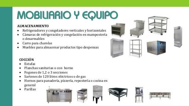 Primera investigacion cocinas industriales seccion 01 for Mobiliario de cocina industrial