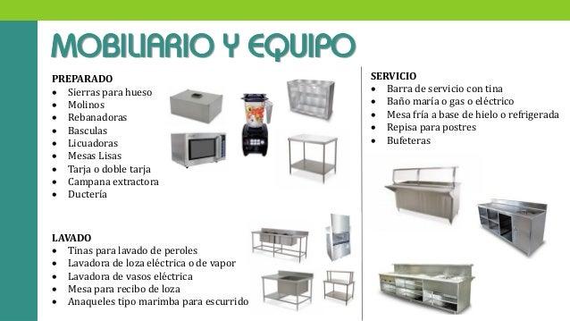 Primera investigacion cocinas industriales seccion 01 for Mobiliario y equipo de cocina