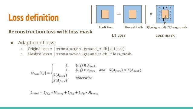 Conclusions; 18. Loss Definition Reconstruction ...