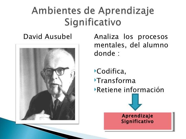 David Ausubel <ul><li>Analiza los procesos mentales, del alumno donde :  </li></ul><ul><li>Codifica,  </li></ul><ul><li>Tr...